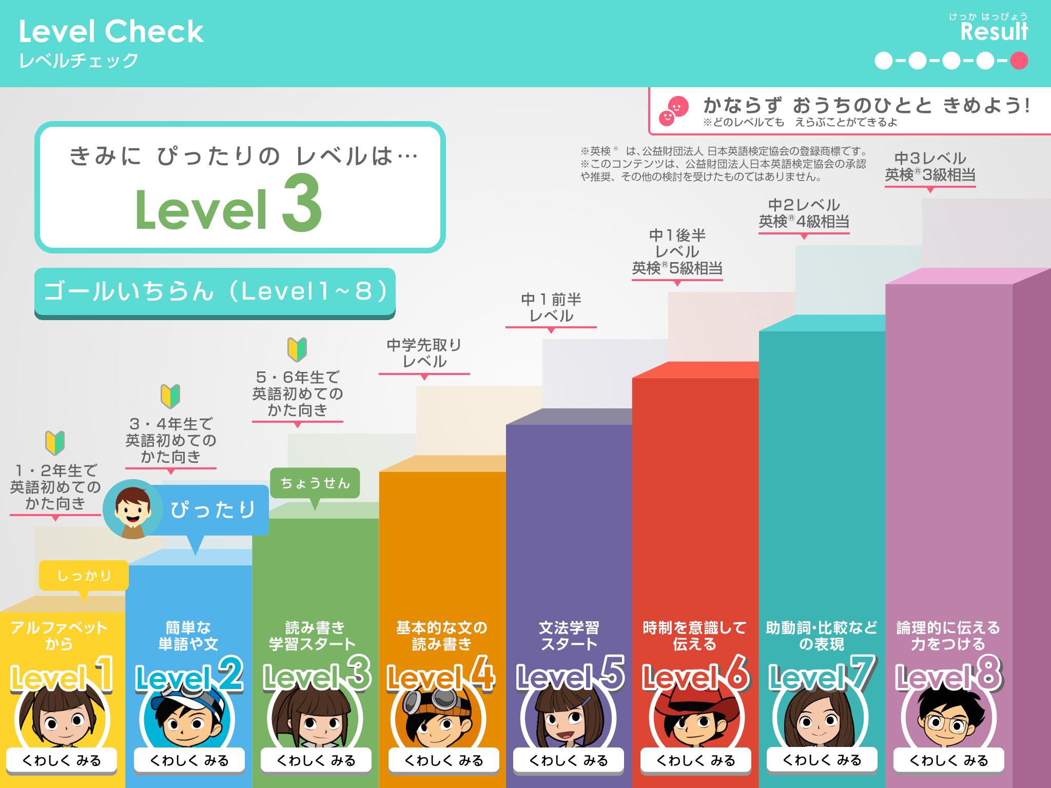チャレンジタッチの英語講座-英語レベル決定画面