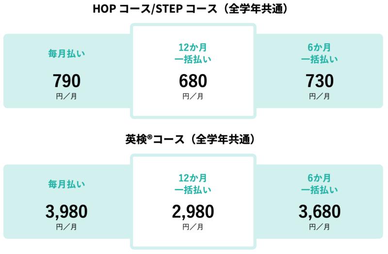 スマイルゼミ の英語プレミアム HOP/STEP