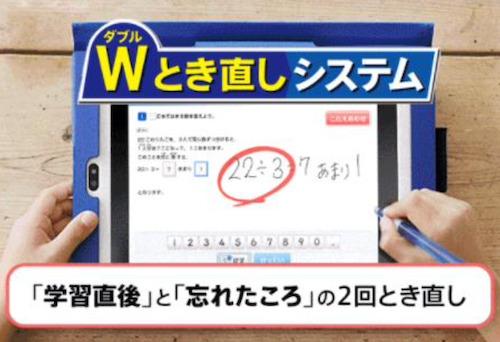 チャレンジ進研ゼミ:解き直しシステム